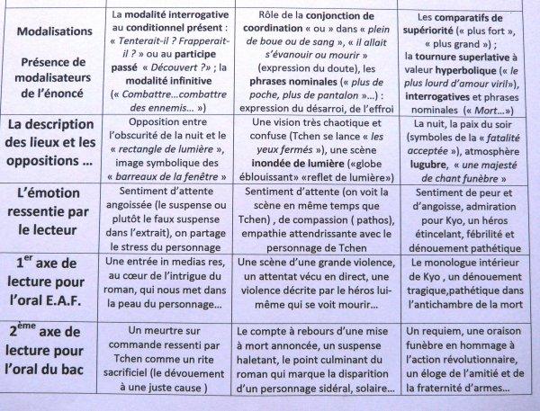 theatre dissertation