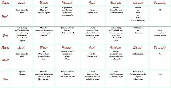 Archive planning deux semaines de repas qu 39 en pensez vous 123 stop o poids - Repas de tous les jours ...