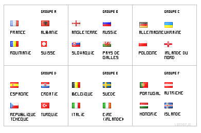 Euro de football 2016