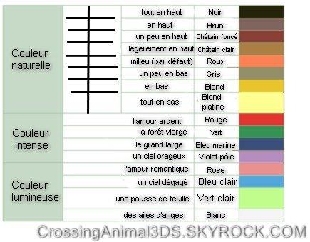 Animal Crossing : New Leaf ◘ les coiffures et les couleurs de cheveux, combinaisons