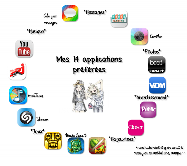 Mes 14 applications pr�f�r�es by Emma