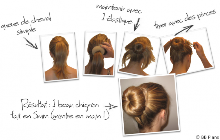 Le moyen des bouts secs des cheveu les rappels