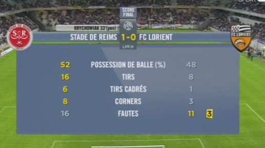 2012 Ligue 1 J37 REIMS LORIENT 1-0  , Chapeau JO Li�bus  le 18 mai 2013