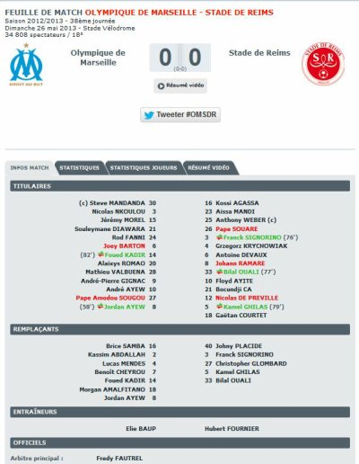 2012 LIGUE 1 J38 MARSEILLE REIMS 0-0, le 26 mai 2013