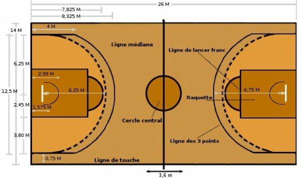 articles de basketball 79 tagg s terrain de basket plus qu 39 une passion. Black Bedroom Furniture Sets. Home Design Ideas