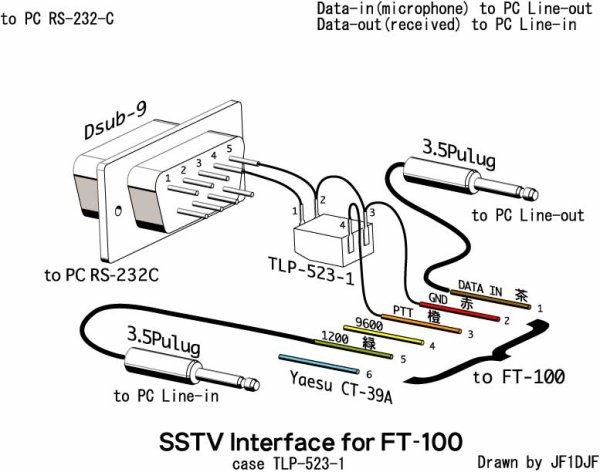 int u00e9gration de cat et sstv interface pour yaesu ft