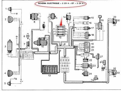 j ai trouv� deux schemas electrique de 2Cv
