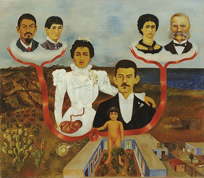 Mes grands-parents, mes parents et moi (1936) Museum of Modern Art et Frida Kahlo