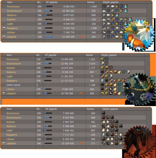 Résumé de la semaine (n°24)