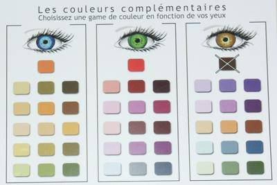 Planche couleurs blog speciale beaute - Couleur complementaire gris ...