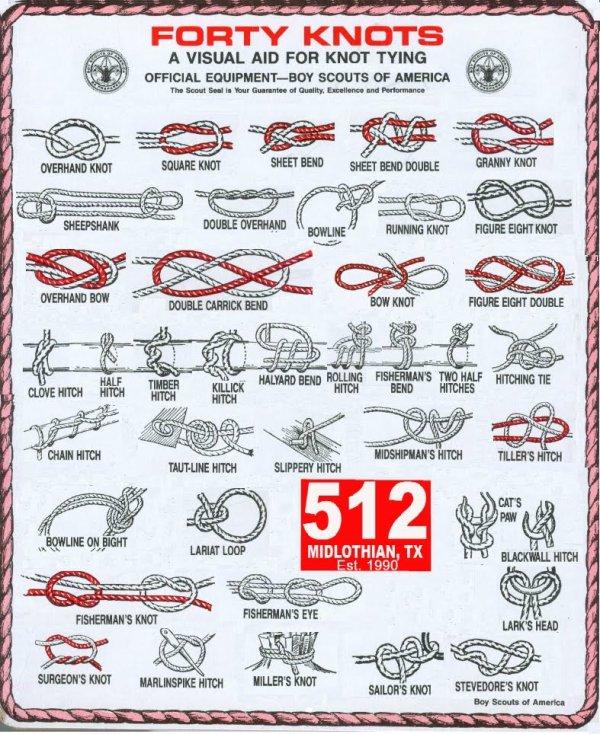 40 noeuds