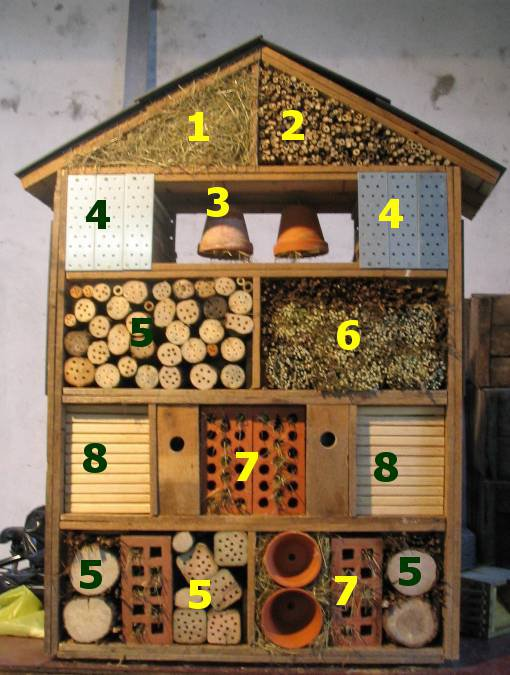 Comment fabriquer un hotel a insectes blog de rentree - Fabriquer une maison a insecte ...