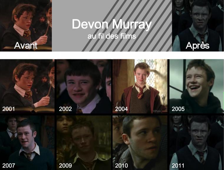 Devon Murray au fil des films