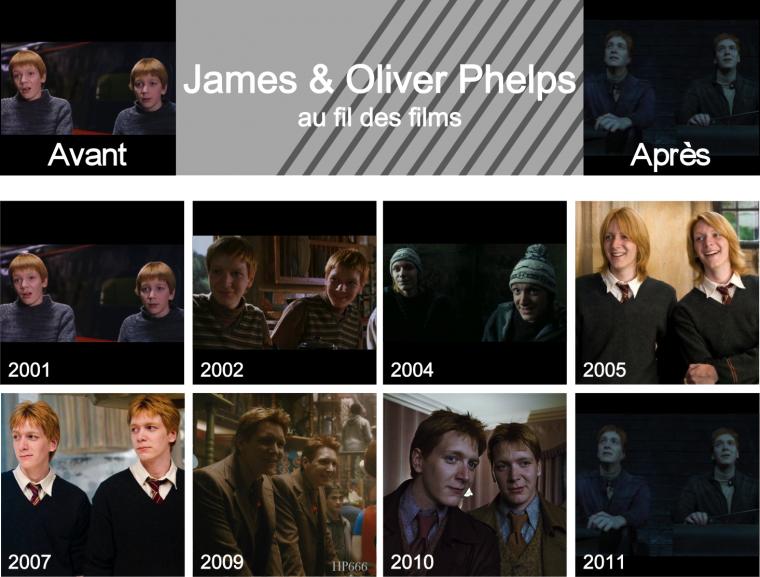 James & Oliver Phelps au fil des films
