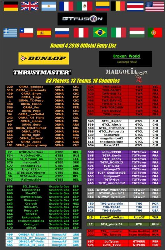 GTfusion Round 4 2016 - Gran Turismo World Championship - Entry List