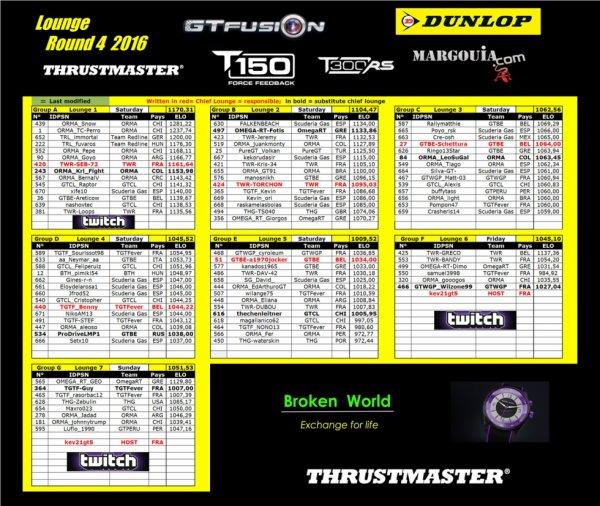 GTfusion Round 4 2016 - Gran Turismo World Championship- Groupes