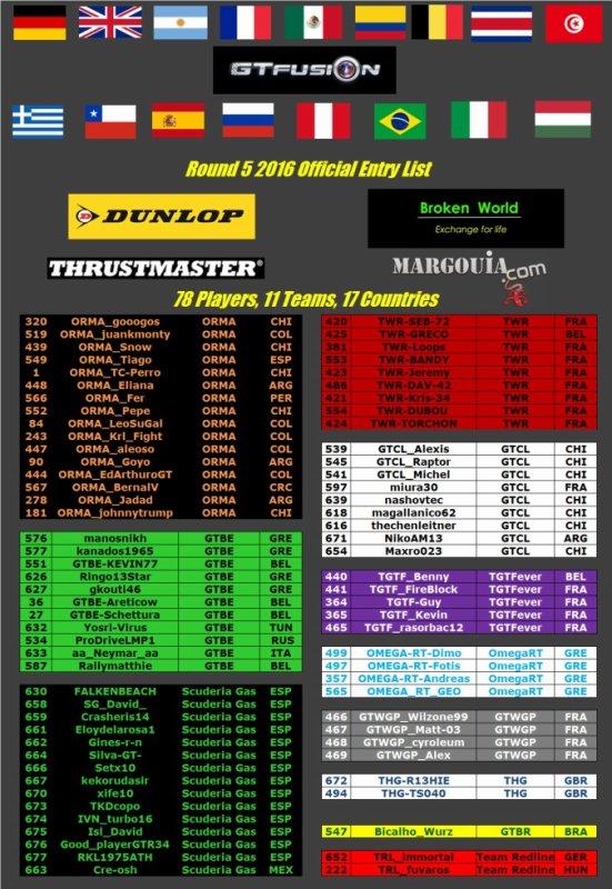 GTfusion Round 5 2016 - Gran Turismo World Championship- Entry list