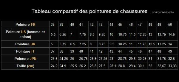 Tableau des pointures FR / US / UK / IT - SNEAKERSFAN 2.0