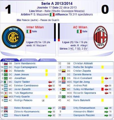 2013 SERIE A J17 INTER AC MILAN 1-0, le 22/12/2013
