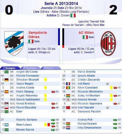 2013 SERIE A J25 SAMPDORIA AC MILAN 0-2, le 23 f�vrier 2014