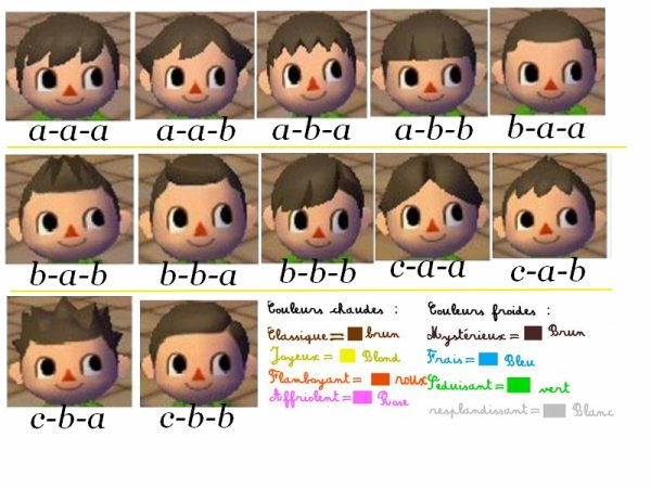 Coupe de cheveux dans animal crossing catherine roberson - Coupe animal crossing new leaf ...