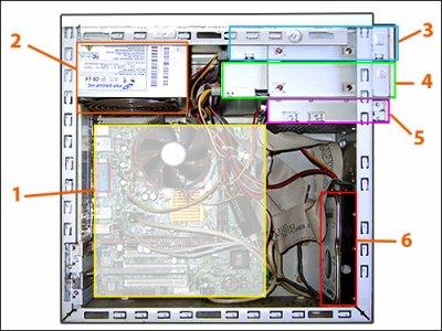 Connaitre l 39 interieur de son ordinateur la suite for Interieur ordinateur