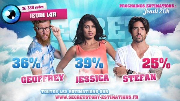 Estimations des 3èmes nominations : Geoffrey / Jessica / Stéfan
