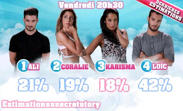 ESTIMATIONS -  Nominations N� 9 : Ali / Coralie / Karisma / Lo�c