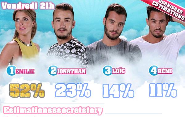 ESTIMATIONS - FINALE : �milie / Jonathan / Lo�c / R�mi