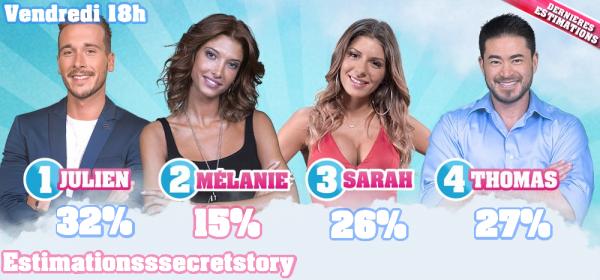 ESTIMATIONS -  Demi-Finale : Julien / Mélanie / Sarah / Thomas