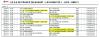 Calendrier championnat U13M R�gion Phase 1