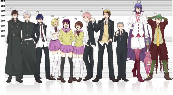 Height Chart part 2 - THIS IS THE GAME