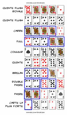 Main de poker en francais vc poker download