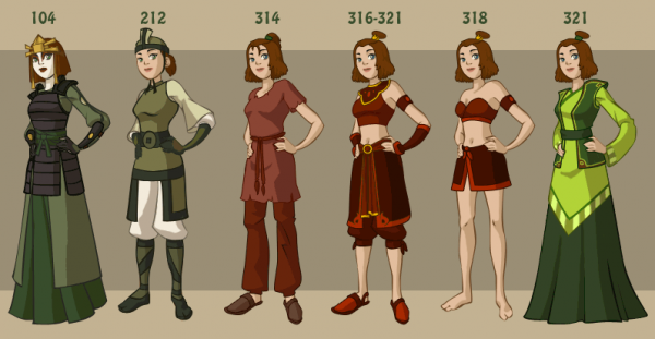Avatar The Last Airbender Characters As Adults Blog de zuko812...