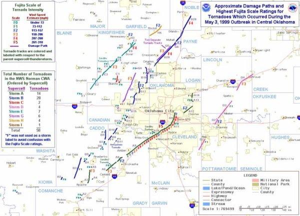 Outbreak 1999 : Oklahoma