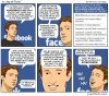 Zuckerberg's Law.