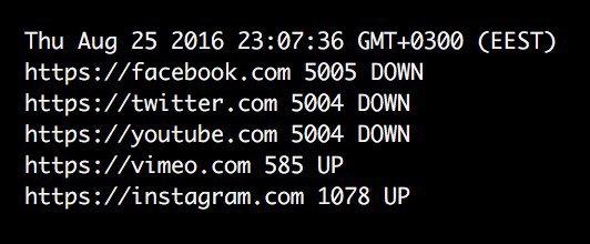 La Turquie a encore bloqué YouTube, Facebook, Twitter…