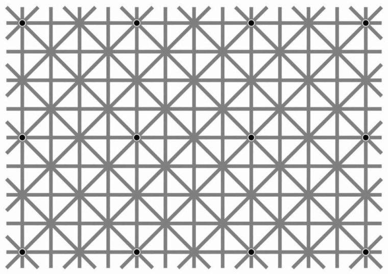 A votre avis, combien voyez-vous de points ?