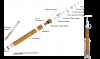 Boeing : la conquête humaine de Mars, le tourisme spatial, les avions hypersoniques
