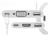 L'adaptateur HDMI du MacBook a des ratés