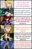 Les valeurs de Fairy Tail <3