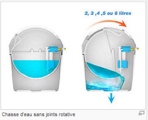 Les Grandes Inventions _ _ Chasse d'eau