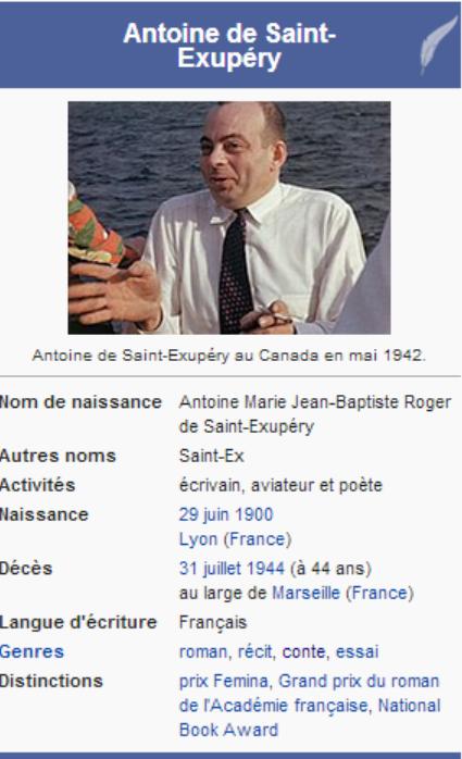 Pilotes et Aviation _ _ Antoine de Saint-Exupéry