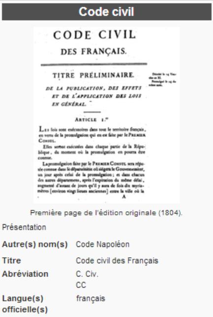 Le XIX eme siècle _ _ 1801 en France