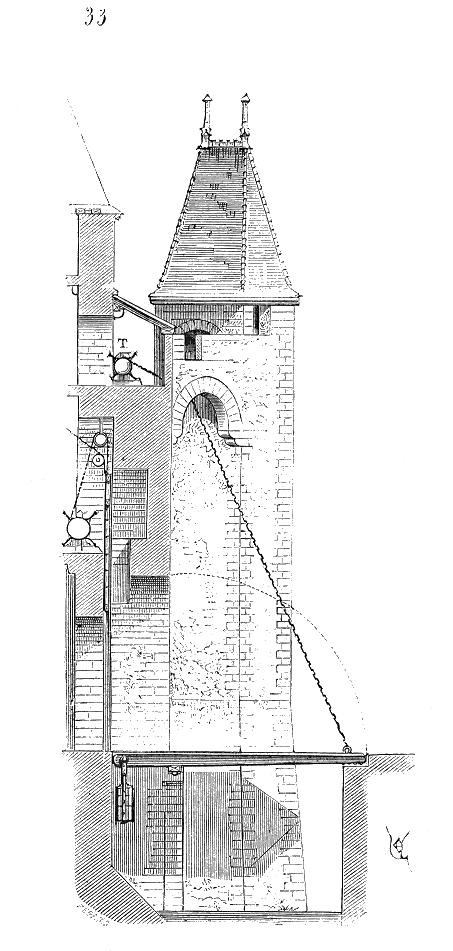 Architecture militaire du Moyen-Âge _ _ Pont-levis