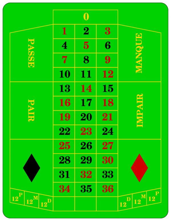Roulette (jeu de hasard)