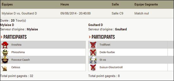 Goultarminator VI quatrième et cinquième ronde