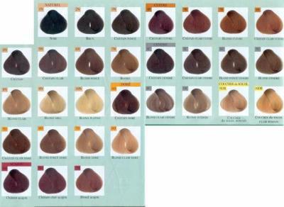 la teinture est un colorant absorb par le support et qui se mlange sa couleur initiale au lieu de la recouvrir comme un pigment pour vos cheveux il - Coloration Qui N Abime Pas Les Cheveux