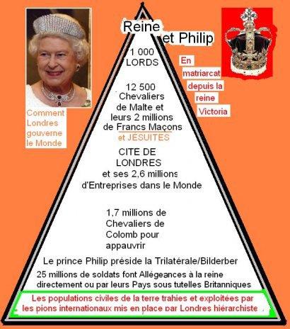 La France soumis aux nouvel ordre mondial.