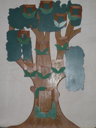 arbre généalogique sur mesure